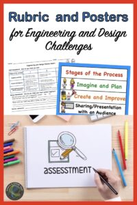 a link to an engineering and design process rubric and set of poster