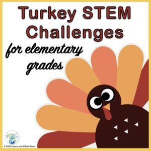 header image for Thanksgiving STEM blog