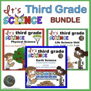 science-units-bundles