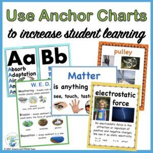 anchor-charts-header